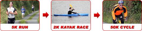 The Cavan Kayakarun Challenge